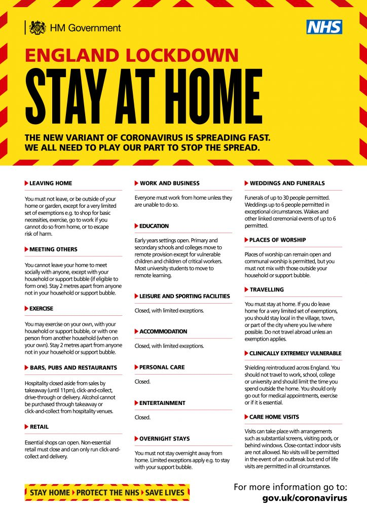 England Lockdown information - What you can and can't do