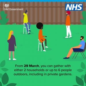 People in garden, socially distanced with NHS logo. From the 29th March you can gather outdoors in a group of 6 or up to 2 households.